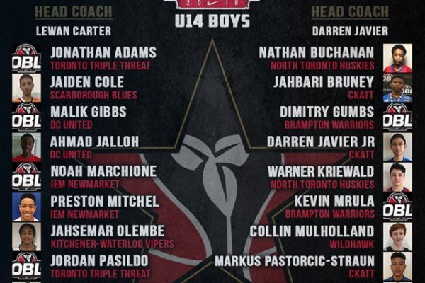 OBL-ASG-2018-Rosters-8