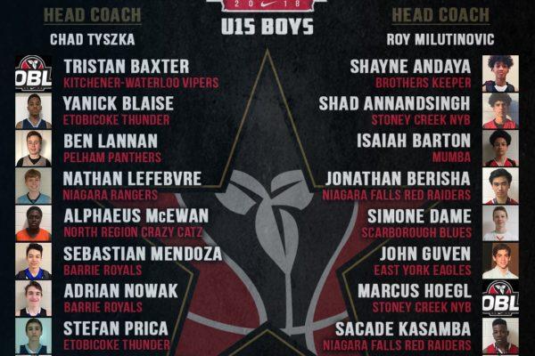 OBL All Star 2018 - U15 Boys