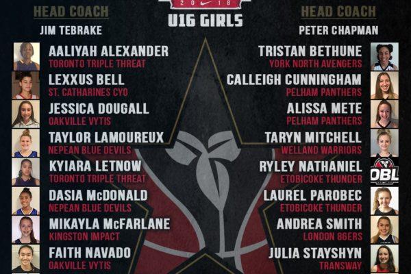 OBL All Star 2018 - U16 Girls