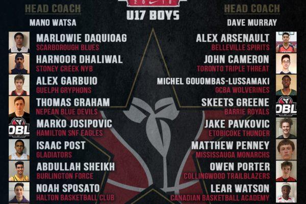 OBL All Star 2018 - U17 Boys