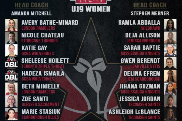 OBL All Star 2018 - U19 Women