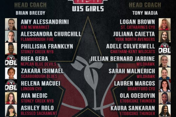 OBL All Star 2018 - U15 Girls