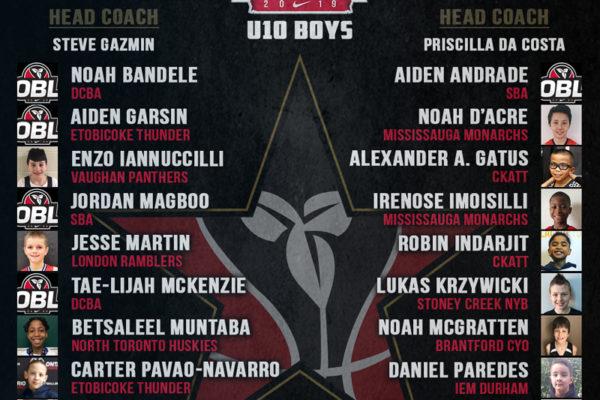 OBL All Star 2019 - U10 Boys