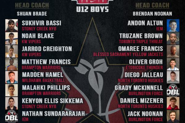 OBL All Star 2019 - U12 Boys