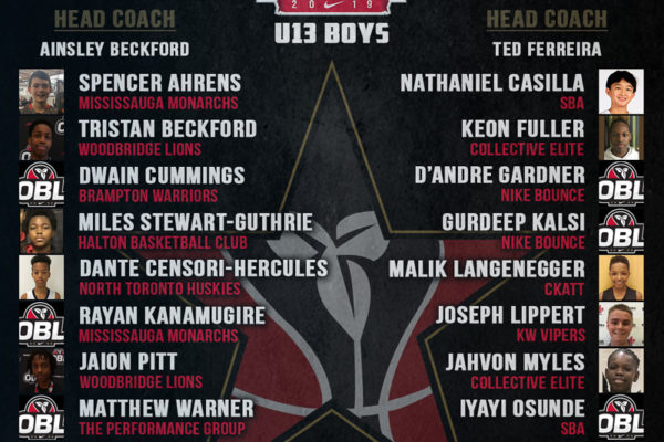 OBL All Star 2019 - U13 Boys