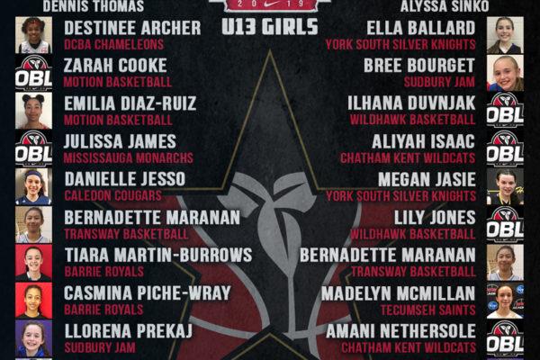 OBL All Star 2019 - U13 Girls