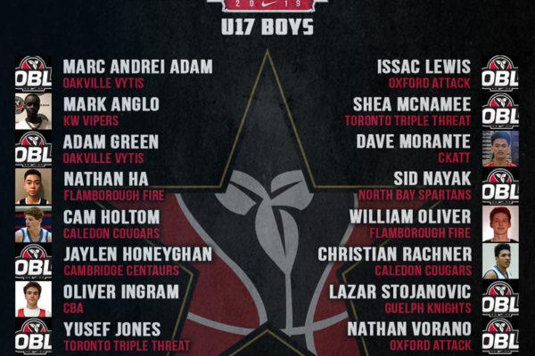 U17 Boys