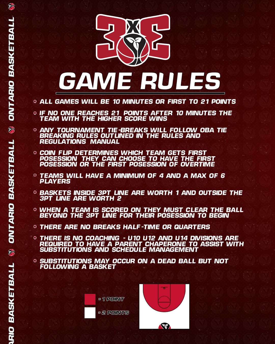 3x3 game rules 2021